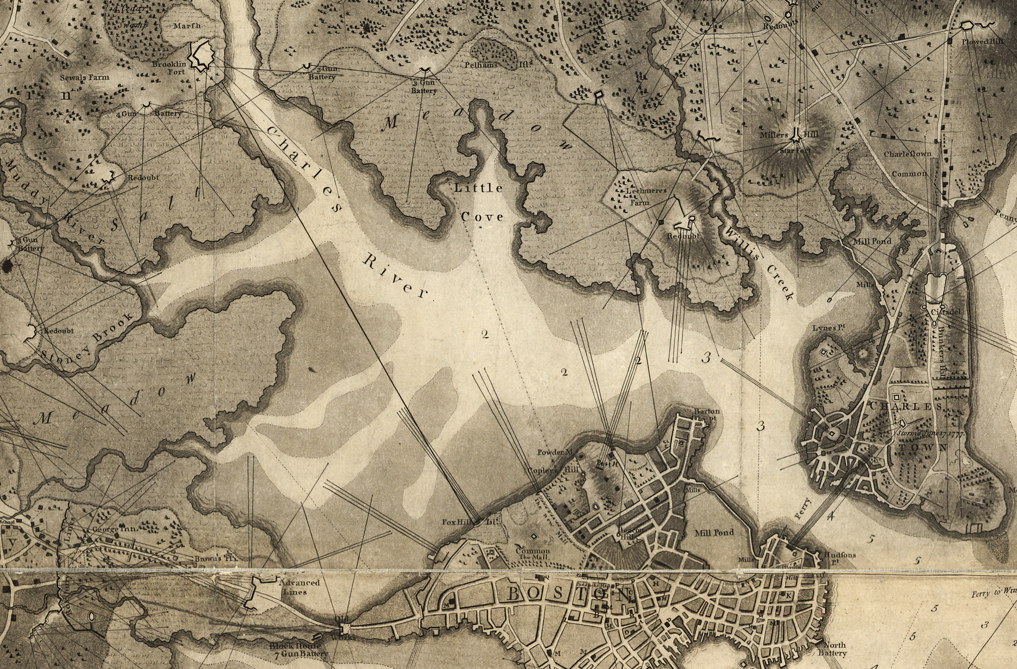 Plan of Boston in 1777 Showing Important Fortifications
