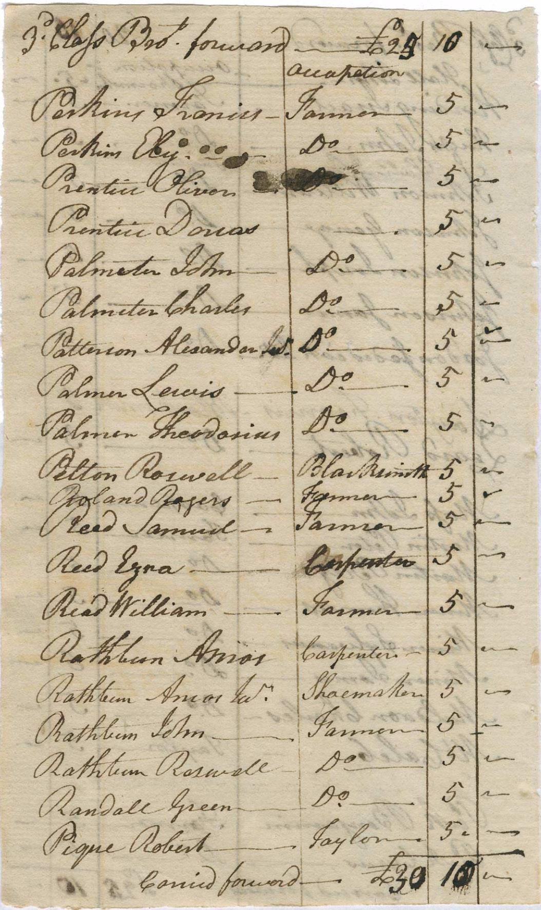 1792 Nova Scotia Poll Tax Record