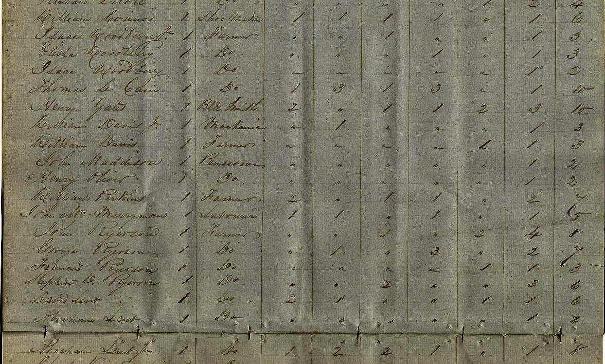 1838 Census for William Perkins of Clements, Annapolis, NS
