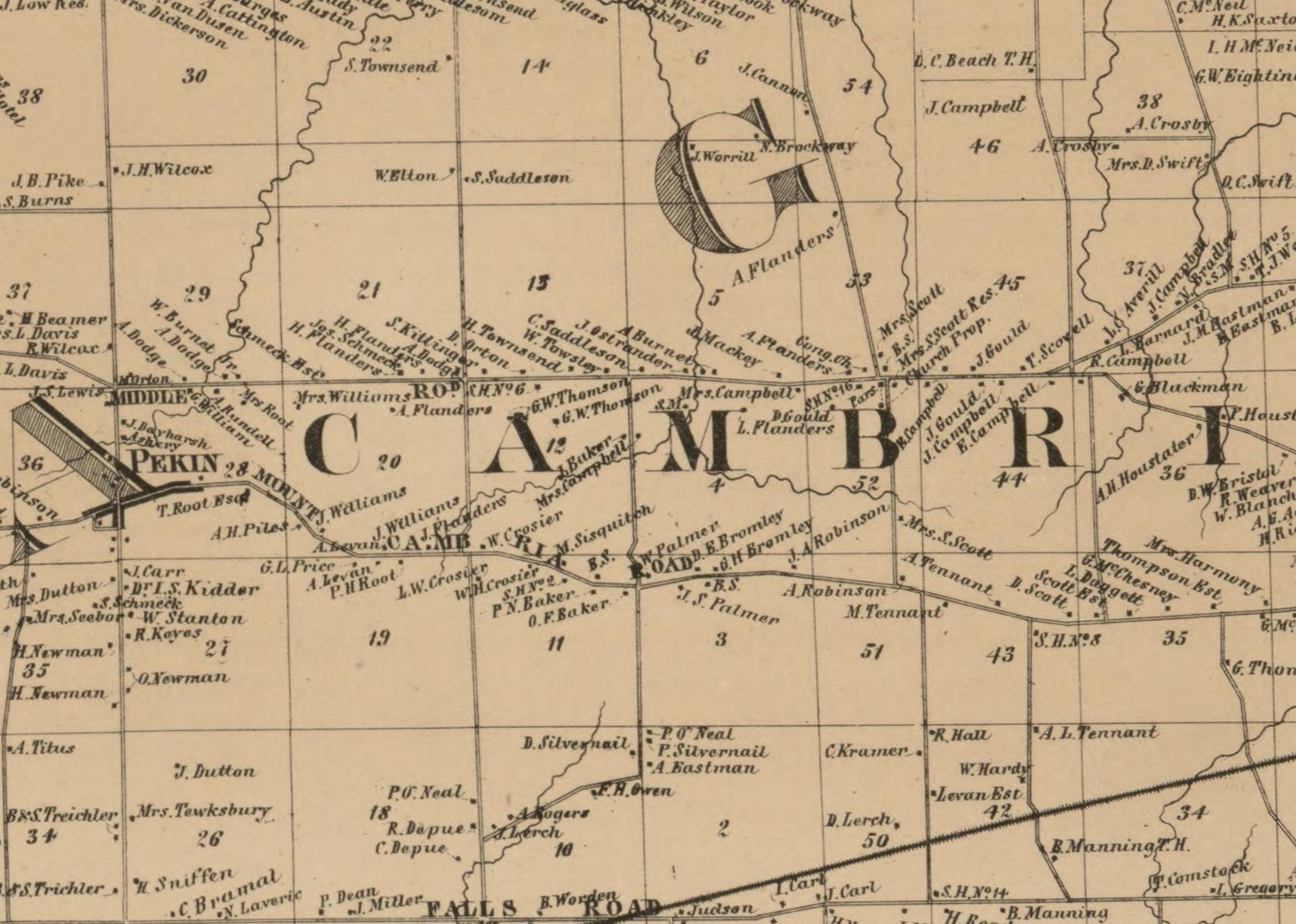 1860 Cambria NY Map