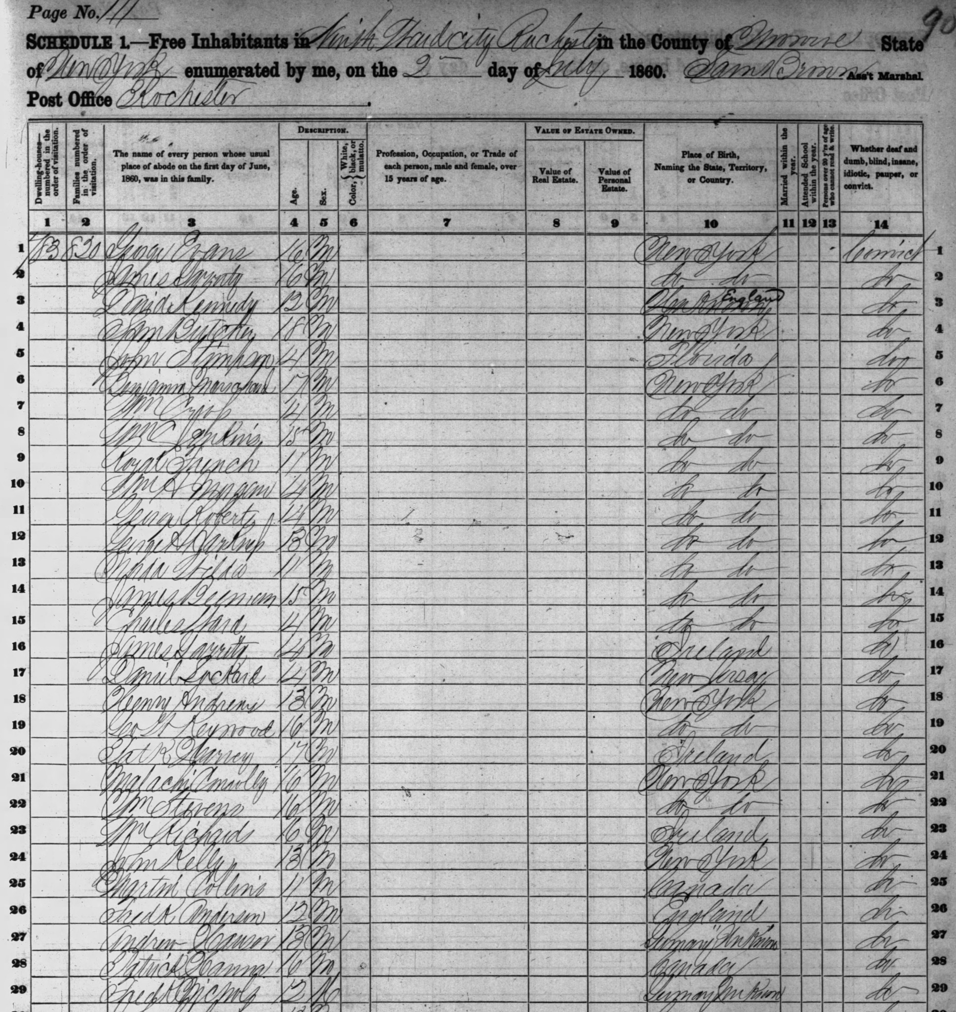 Possible 1860 Frederick Nicholaus US Census