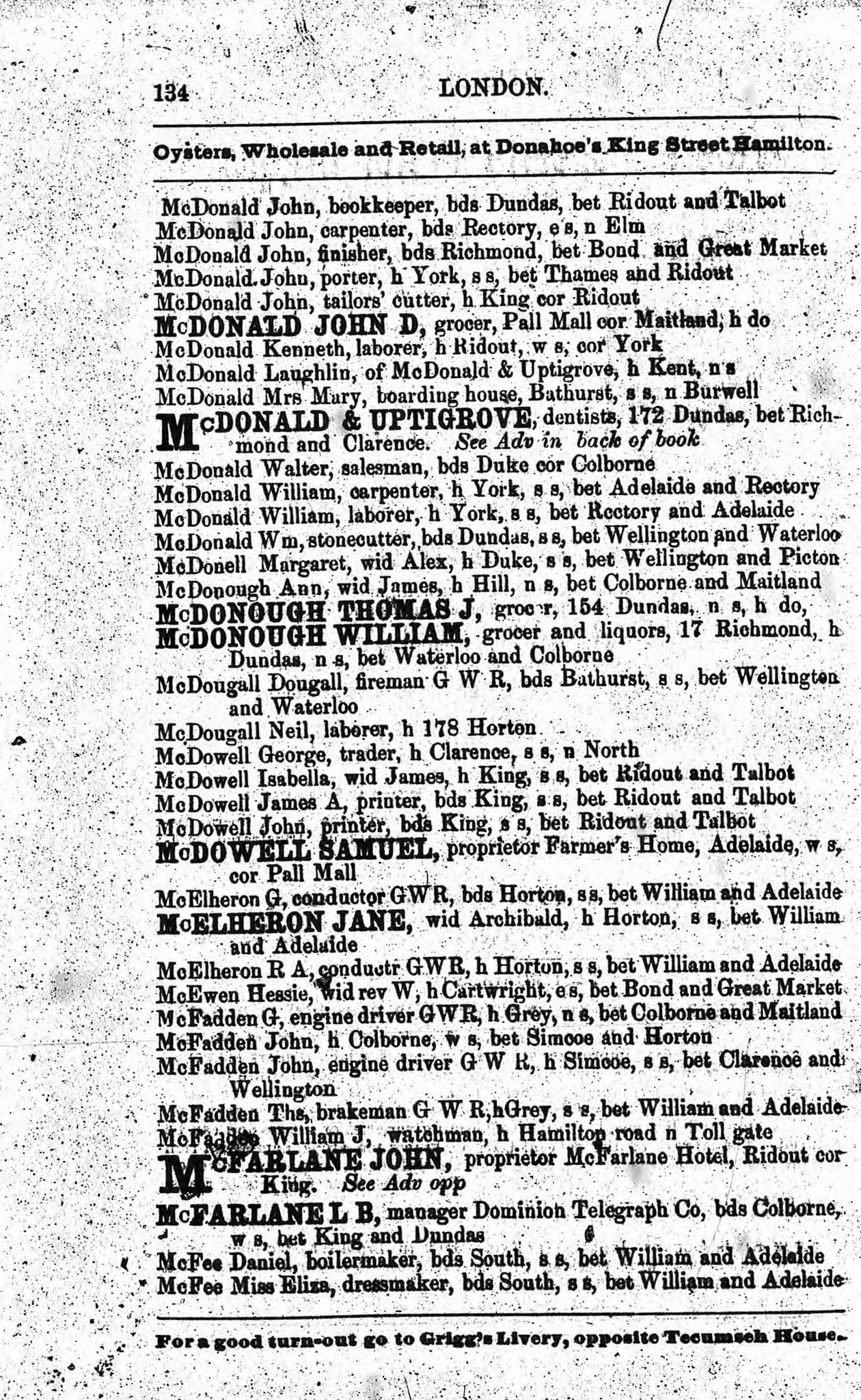 1875 London Ontario City Directory