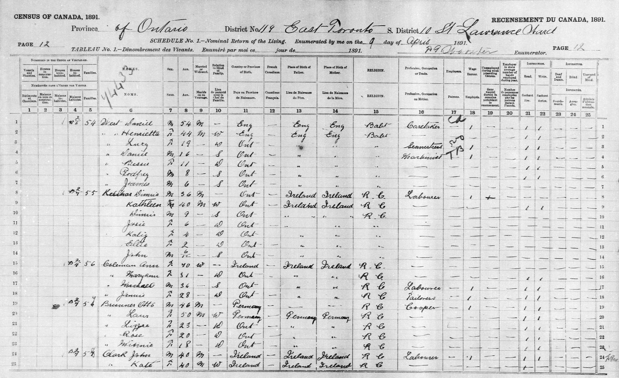 1891 Candian Census for Otto Brunner