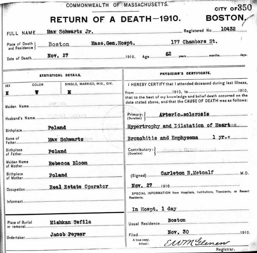 Max Schwartz Death Certificate