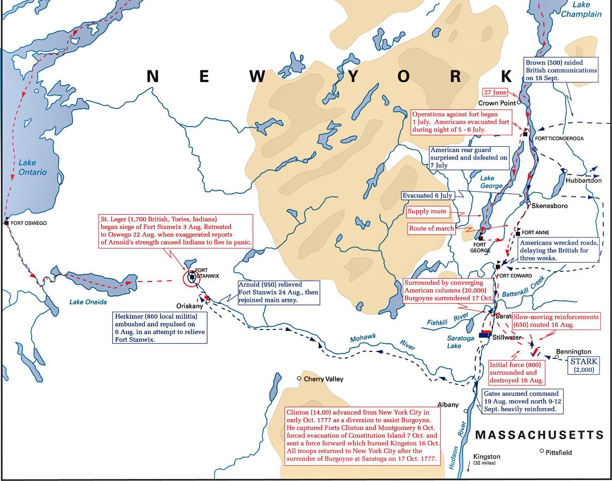 Burgoyne's Expedition