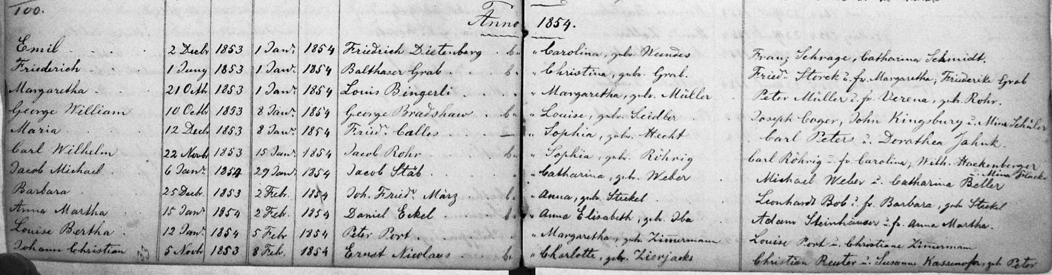 Birth of Johann Christian Nicholas (later Charles Nicklos)